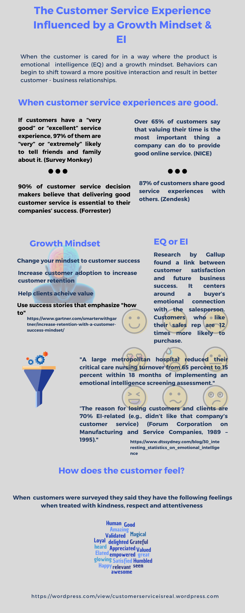 EQ_EI and the Growth Mindset